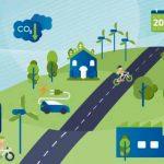 ΕΕ: οι ΑΠΕ ξεπέρασαν τα ορυκτά καύσιμα στην ηλεκτροπαραγωγή