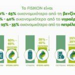 Το φυσικό αέριο κίνησης, αποτελεί την πιο οικονομική λύση καυσίμου