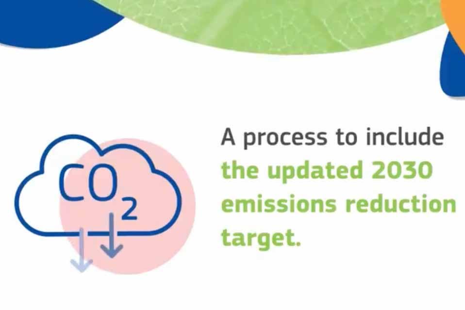 ΕΕ: Μείωση των εκπομπών διοξειδίου του άνθρακα κατά «τουλάχιστον» 55% μέχρι το 2030